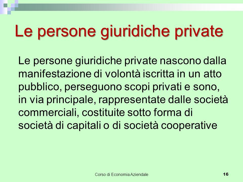 Le persone giuridiche private