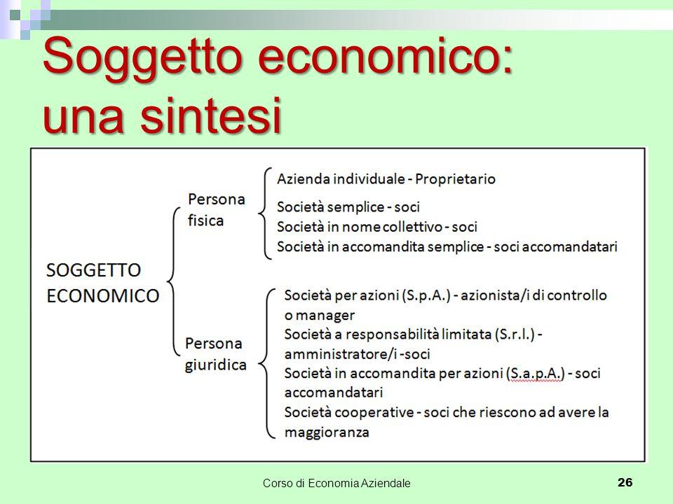 Soggetto economico: una sintesi