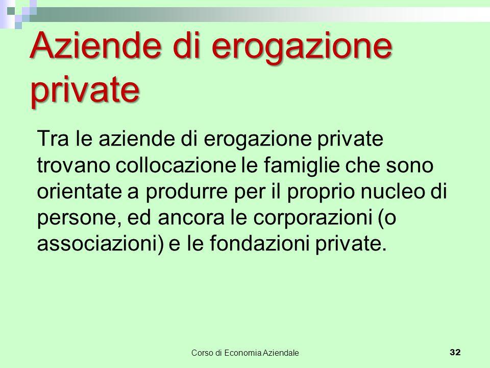 Aziende di erogazione private