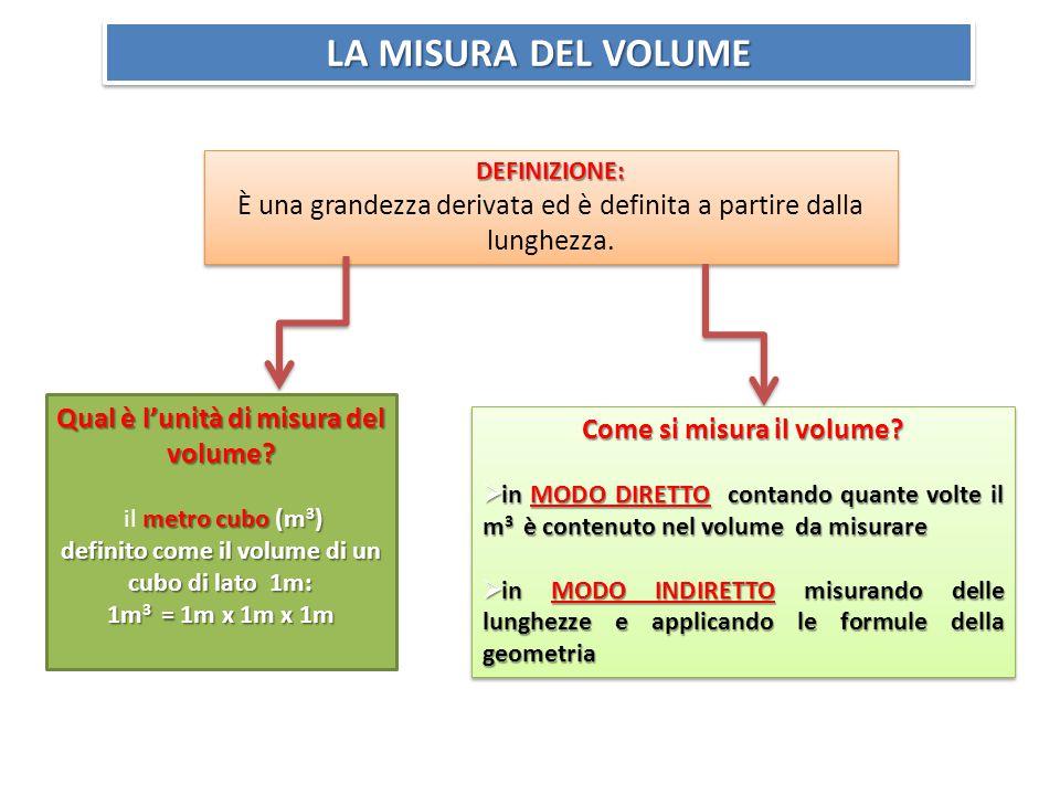 LA MISURA DEL VOLUME DEFINIZIONE: È una grandezza derivata ed è definita a partire dalla lunghezza.