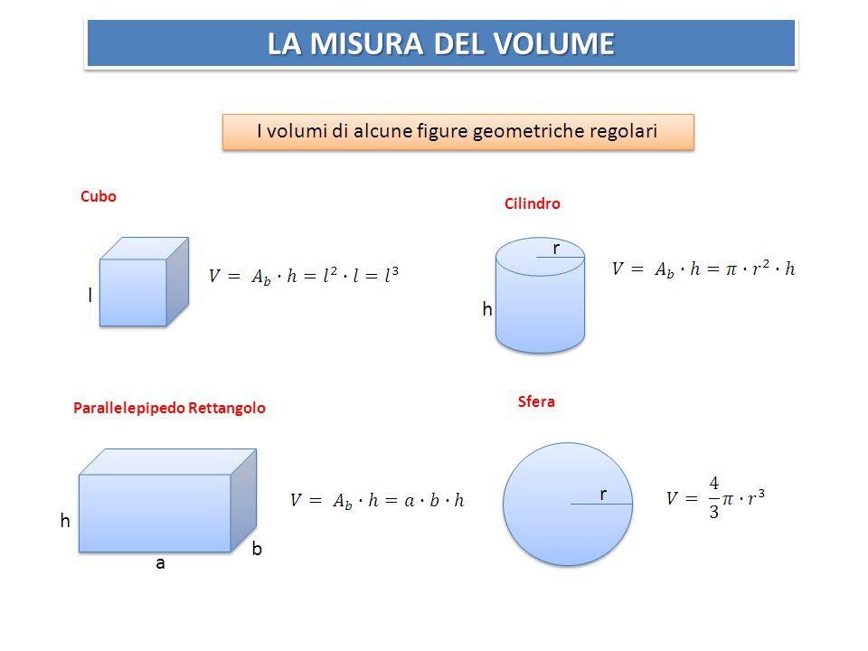 I volumi di alcune figure geometriche regolari