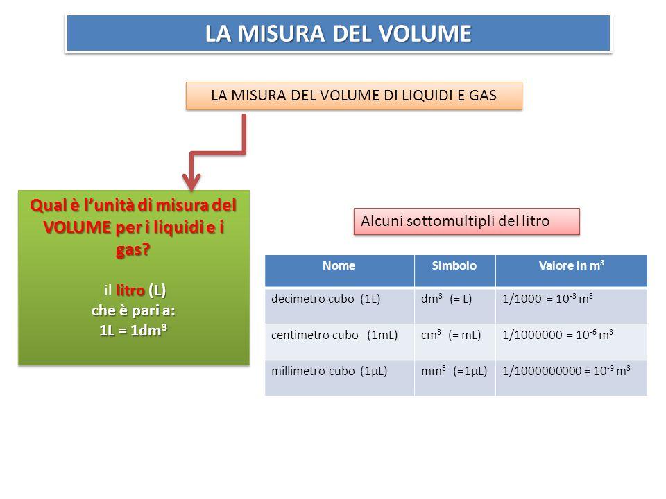 Qual è l'unità di misura del VOLUME per i liquidi e i gas