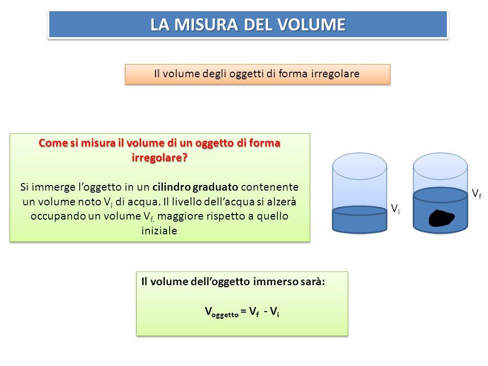 Come si misura il volume di un oggetto di forma irregolare