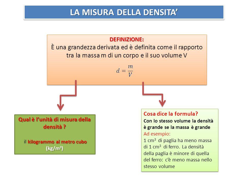 LA MISURA DELLA DENSITA' Qual è l'unità di misura della densità