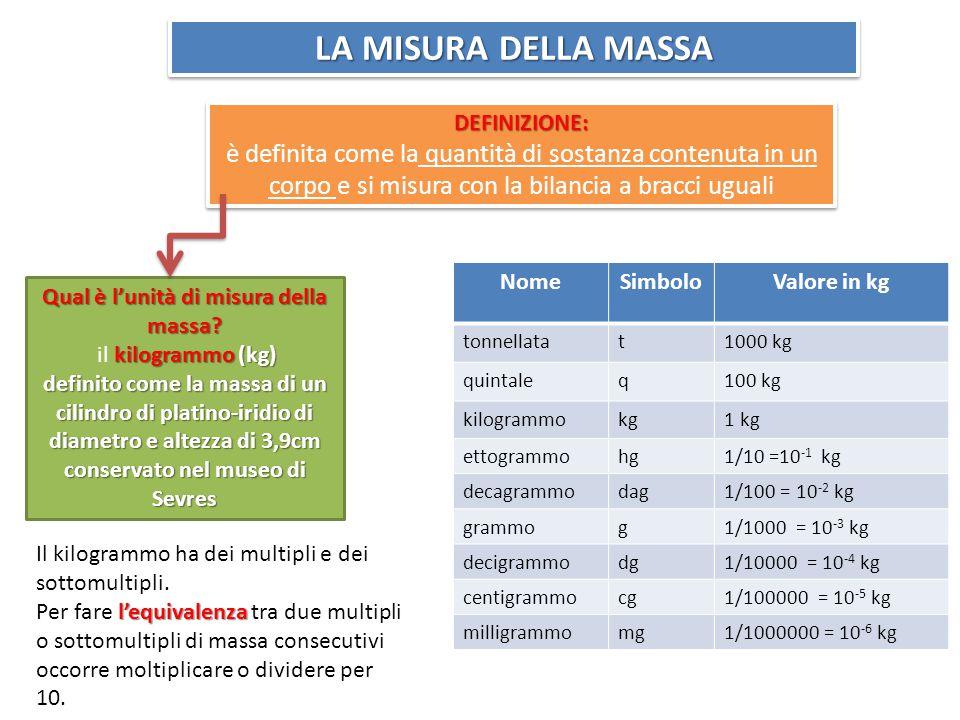 Qual è l'unità di misura della massa il kilogrammo (kg)