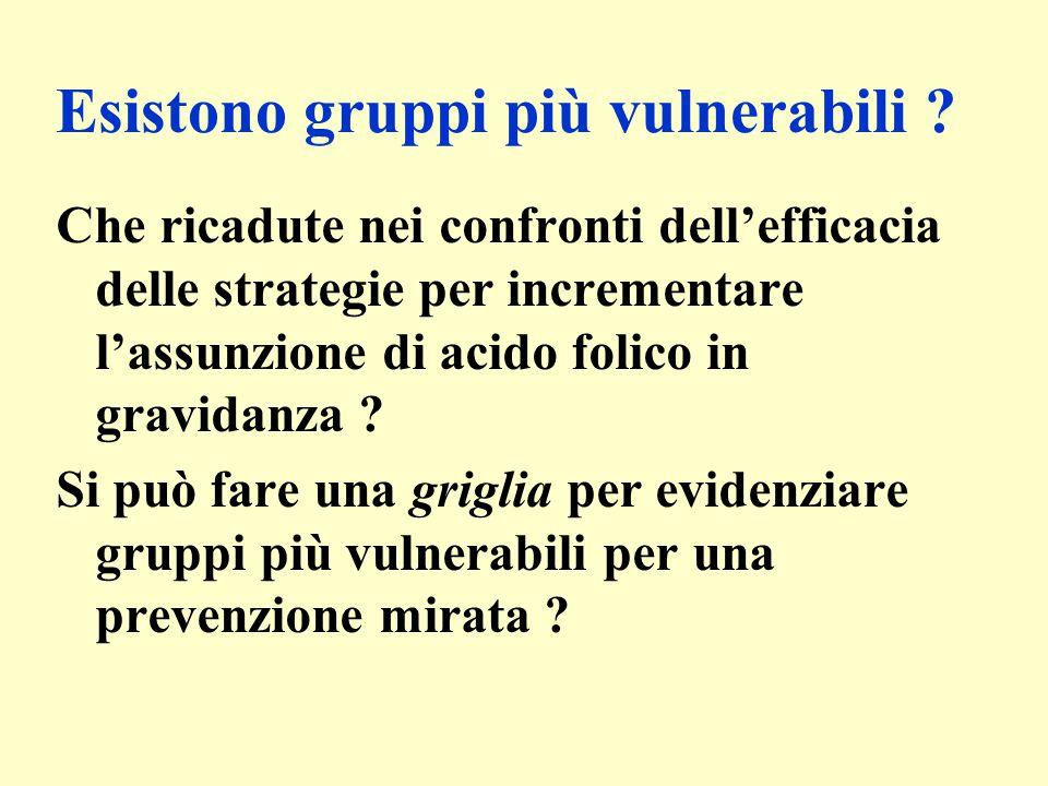 Esistono gruppi più vulnerabili