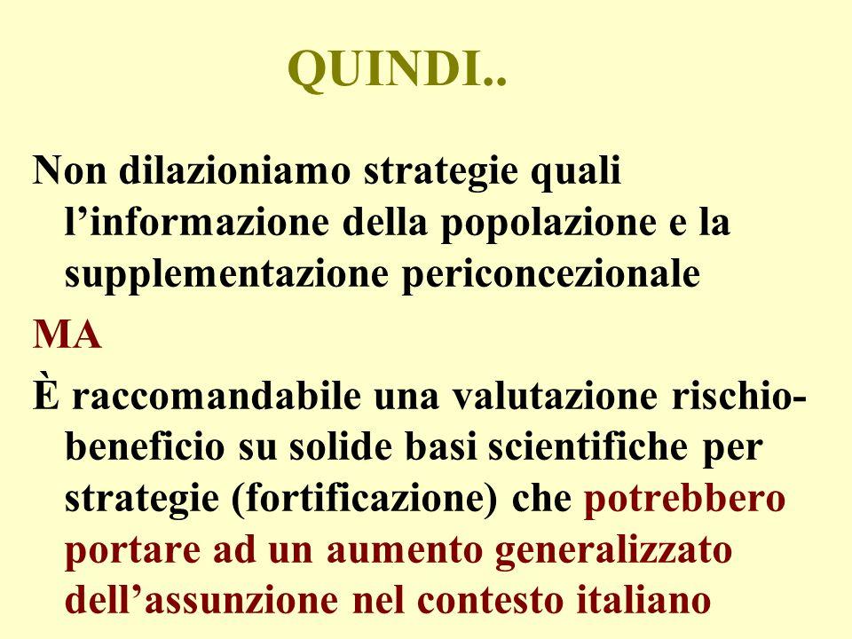 QUINDI.. Non dilazioniamo strategie quali l'informazione della popolazione e la supplementazione periconcezionale.