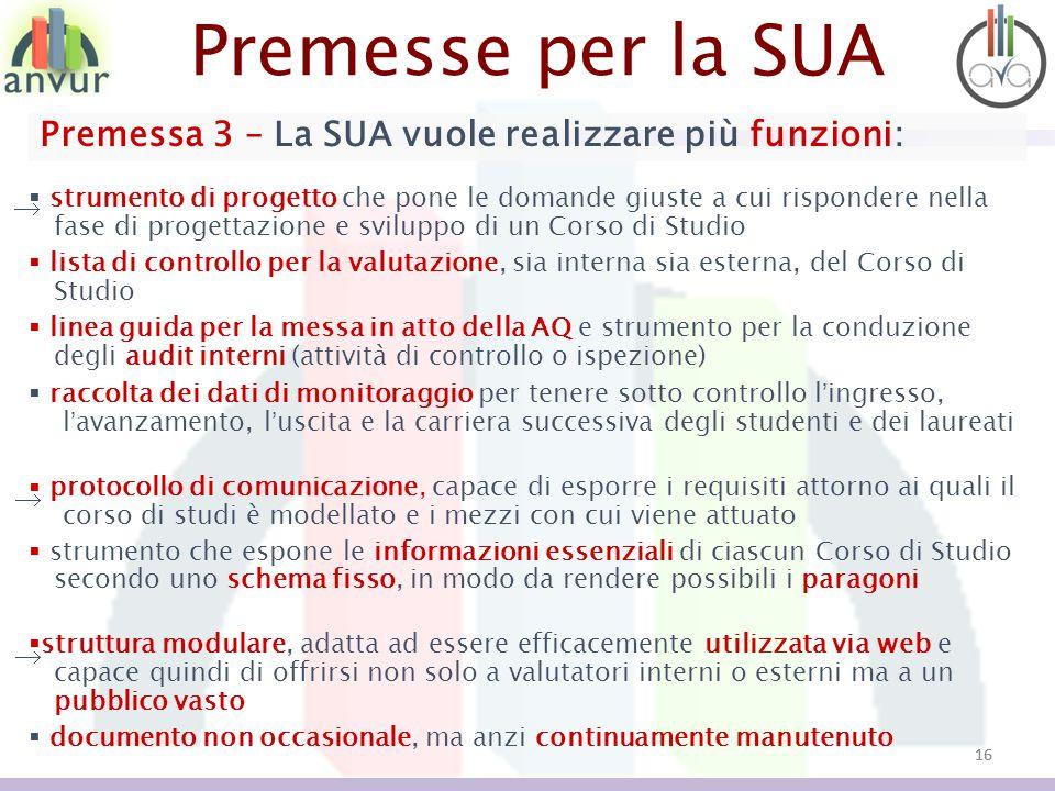 Premesse per la SUA Premessa 3 – La SUA vuole realizzare più funzioni: