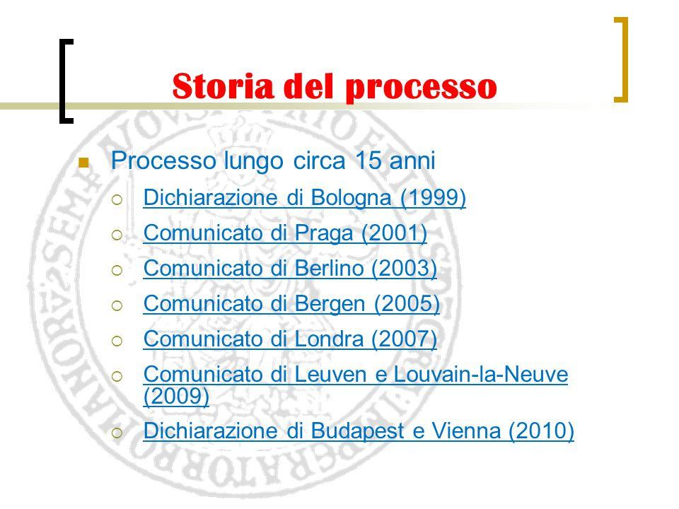 Storia del processo Processo lungo circa 15 anni