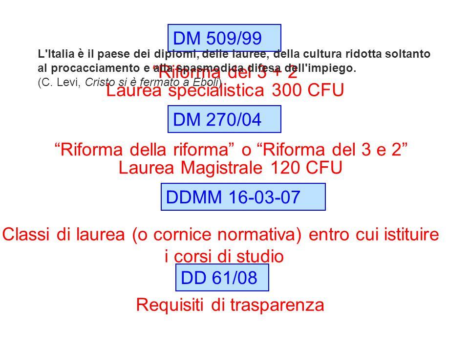 Laurea specialistica 300 CFU