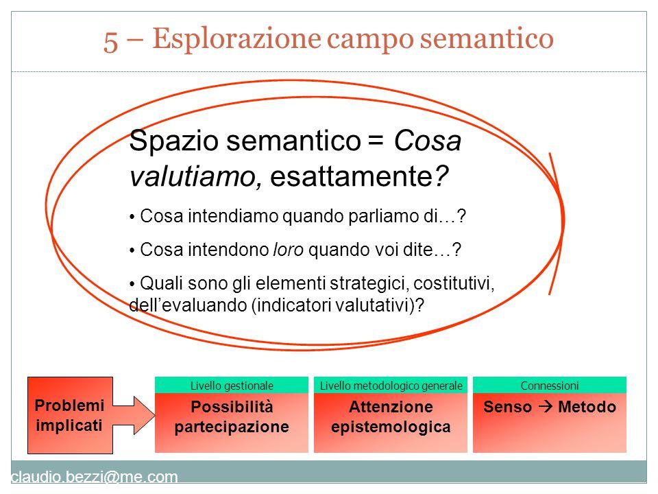 5 – Esplorazione campo semantico