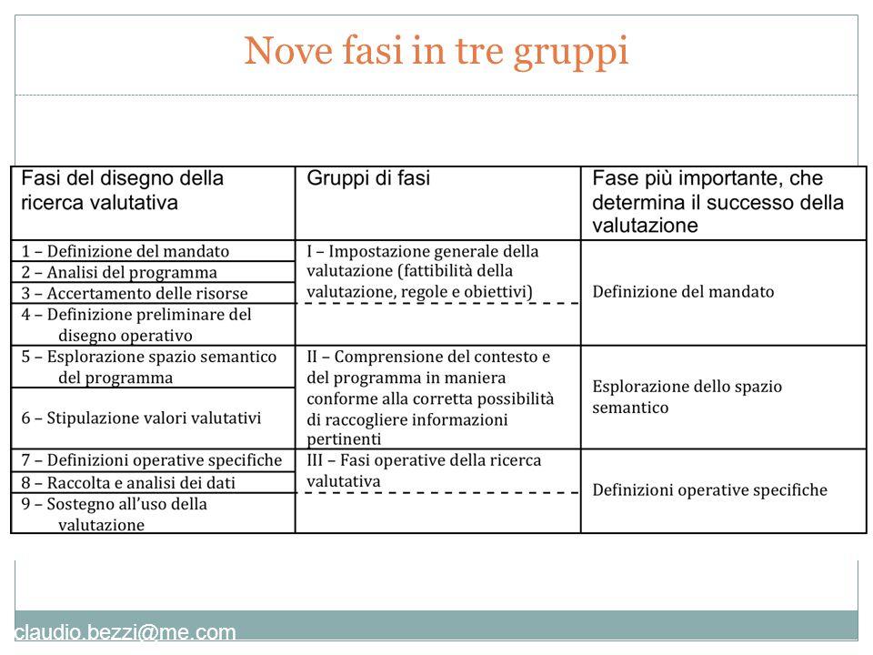 Nove fasi in tre gruppi
