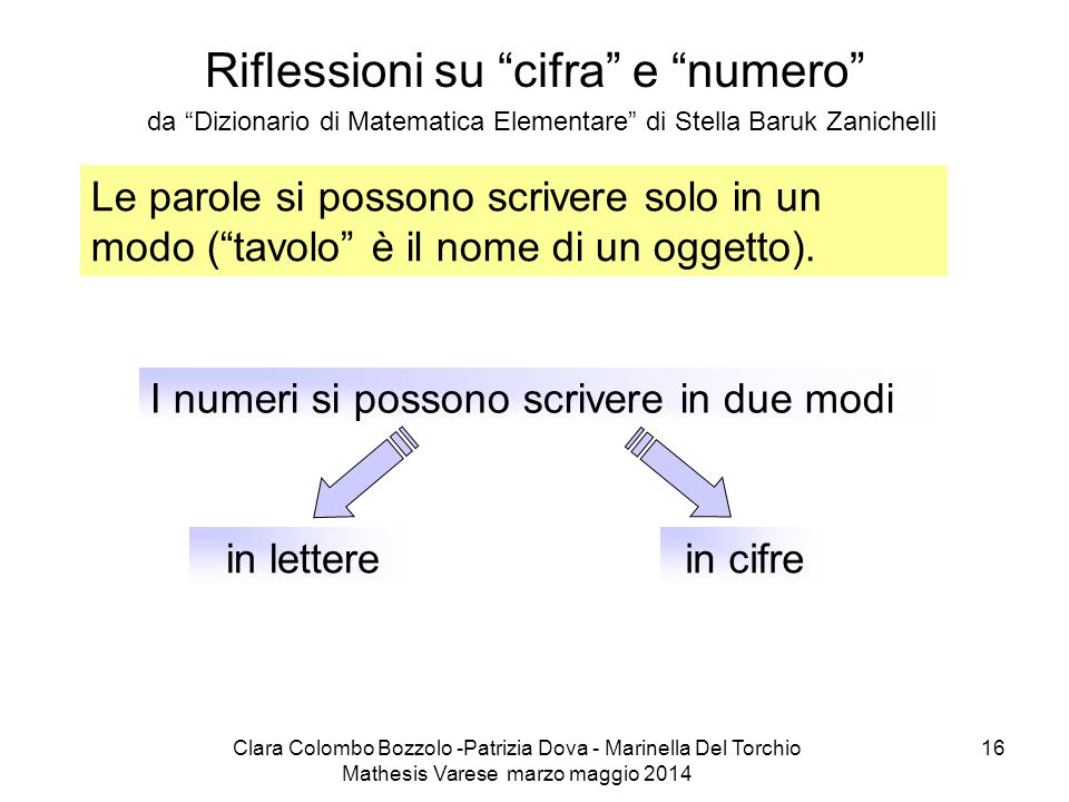 Riflessioni su cifra e numero da Dizionario di Matematica Elementare di Stella Baruk Zanichelli