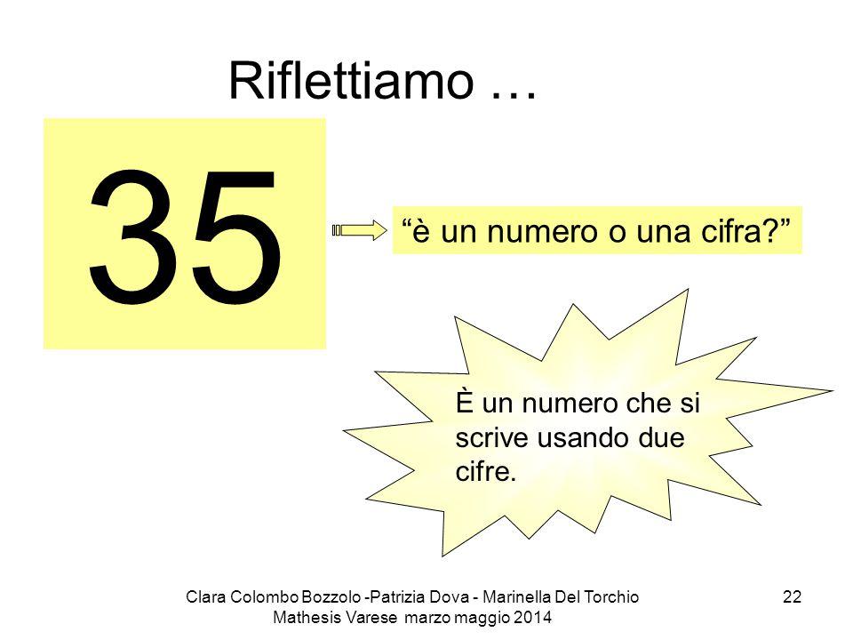 35 Riflettiamo … è un numero o una cifra