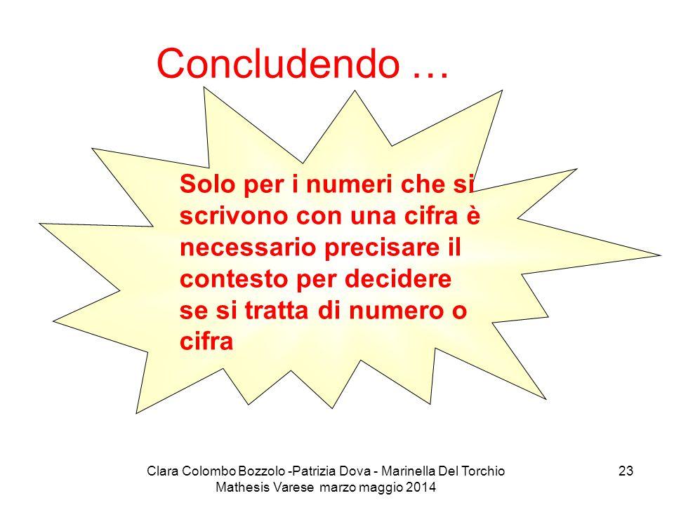 Concludendo … Solo per i numeri che si scrivono con una cifra è necessario precisare il contesto per decidere se si tratta di numero o cifra.