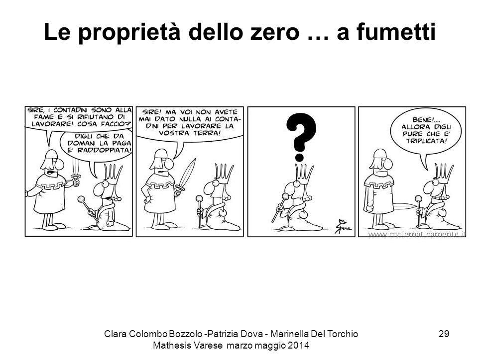 Le proprietà dello zero … a fumetti