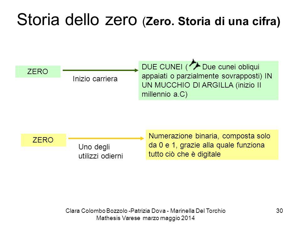Storia dello zero (Zero. Storia di una cifra)