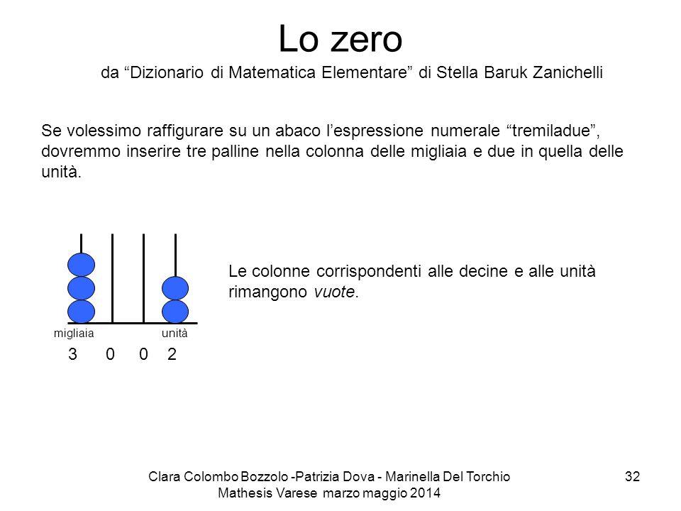 Lo zero da Dizionario di Matematica Elementare di Stella Baruk Zanichelli.