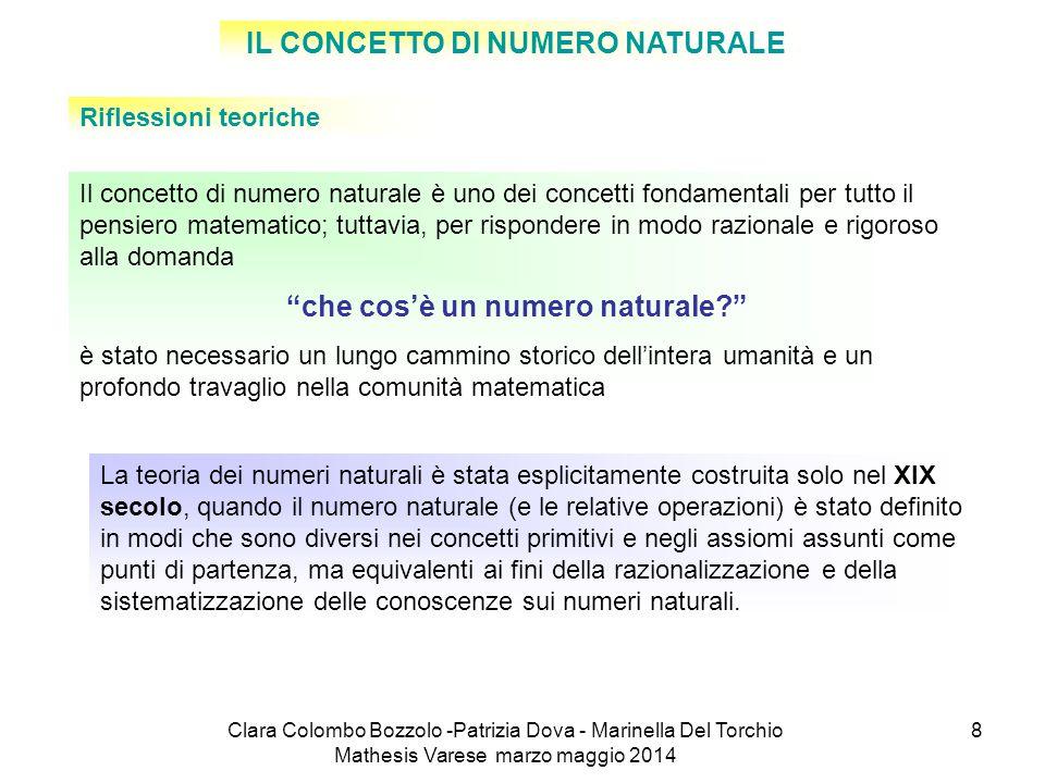 IL CONCETTO DI NUMERO NATURALE che cos'è un numero naturale