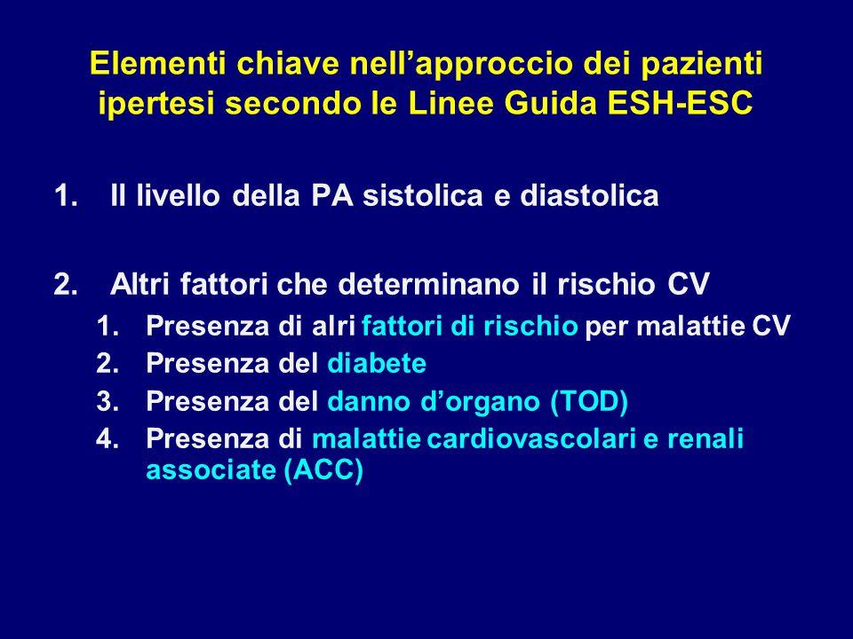 Elementi chiave nell'approccio dei pazienti ipertesi secondo le Linee Guida ESH-ESC