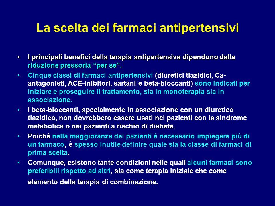 La scelta dei farmaci antipertensivi