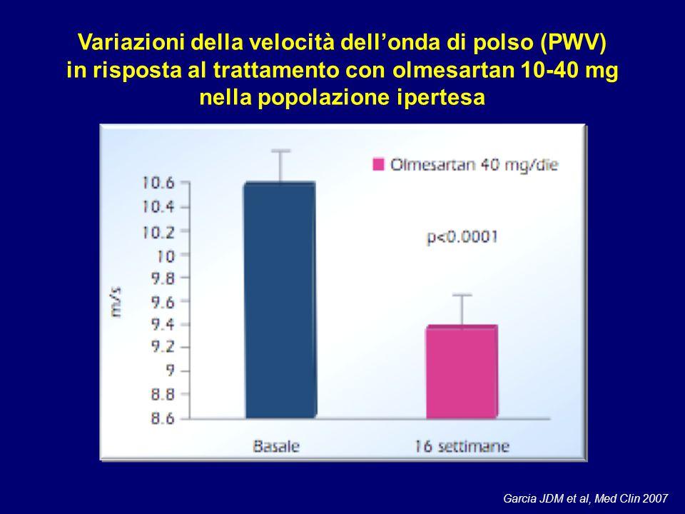 Variazioni della velocità dell'onda di polso (PWV)