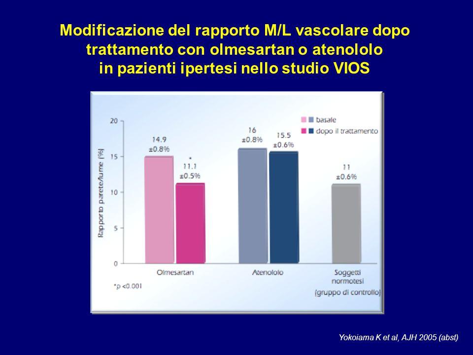 in pazienti ipertesi nello studio VIOS
