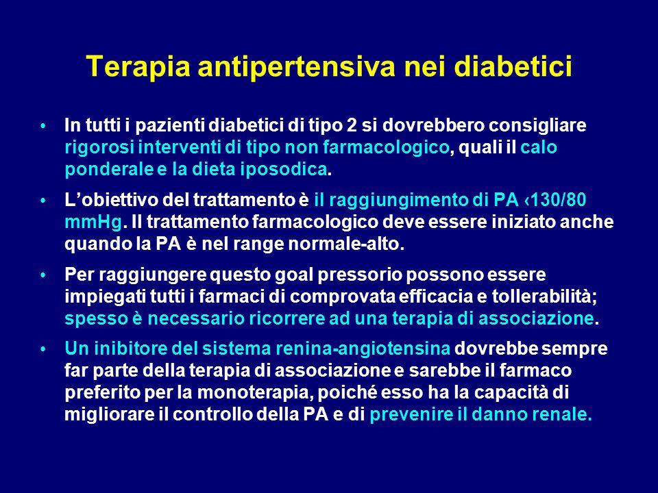 Terapia antipertensiva nei diabetici
