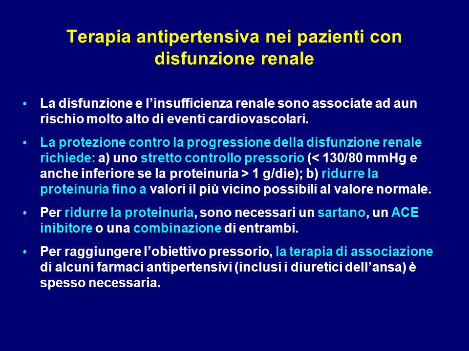Terapia antipertensiva nei pazienti con disfunzione renale