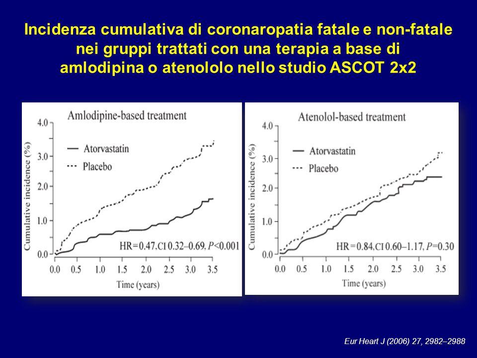 Incidenza cumulativa di coronaropatia fatale e non-fatale