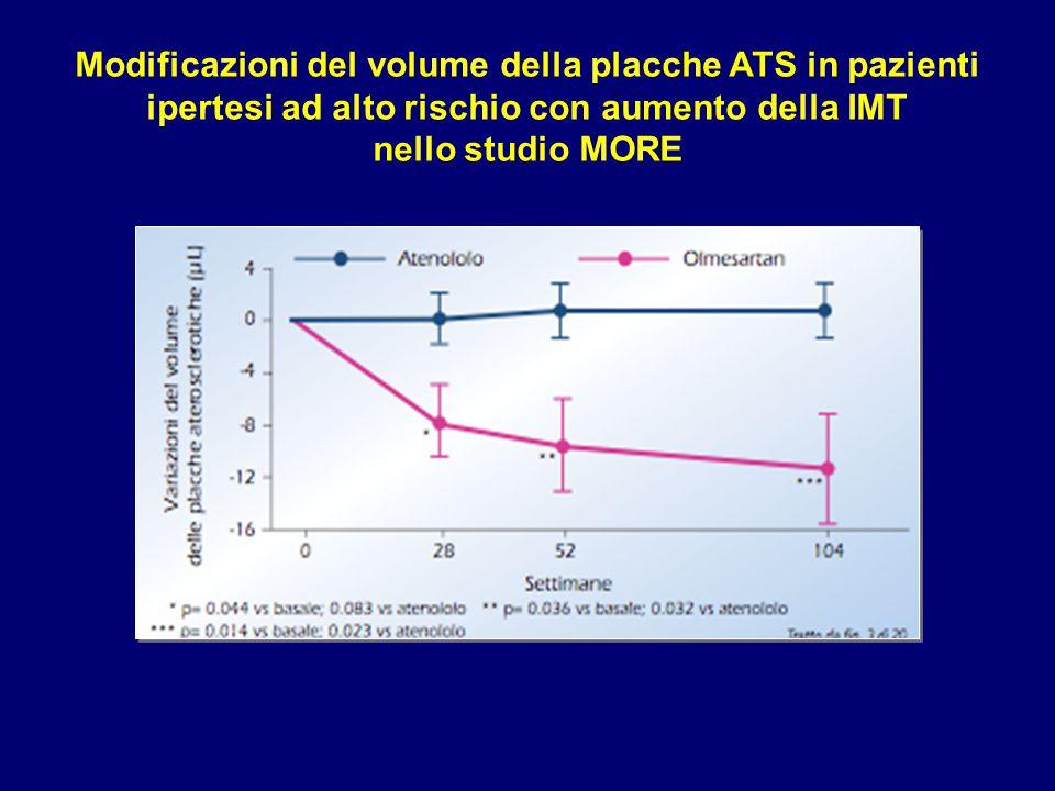 Modificazioni del volume della placche ATS in pazienti ipertesi ad alto rischio con aumento della IMT