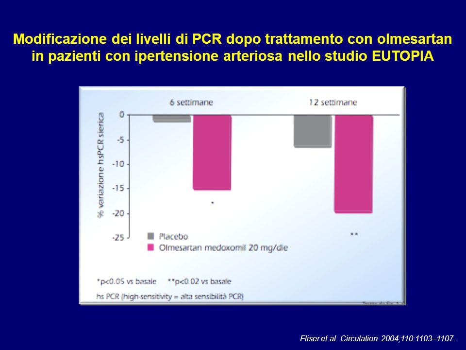 Modificazione dei livelli di PCR dopo trattamento con olmesartan in pazienti con ipertensione arteriosa nello studio EUTOPIA