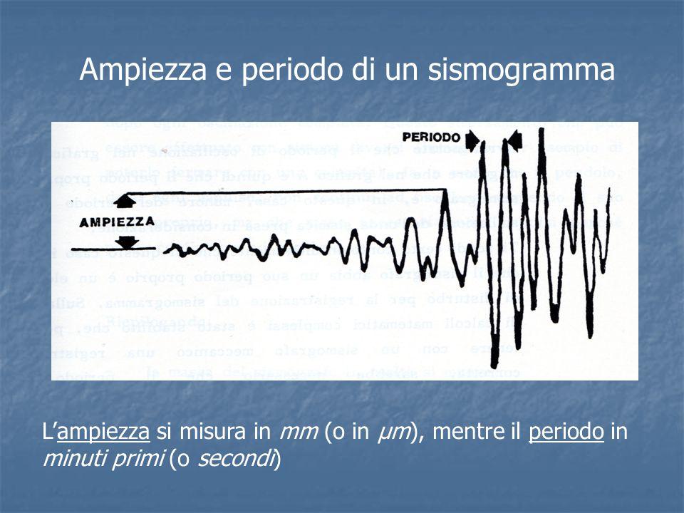 Ampiezza e periodo di un sismogramma