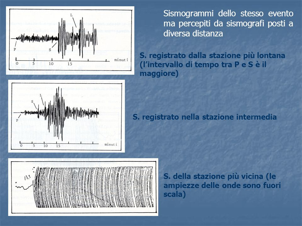 Sismogrammi dello stesso evento ma percepiti da sismografi posti a diversa distanza