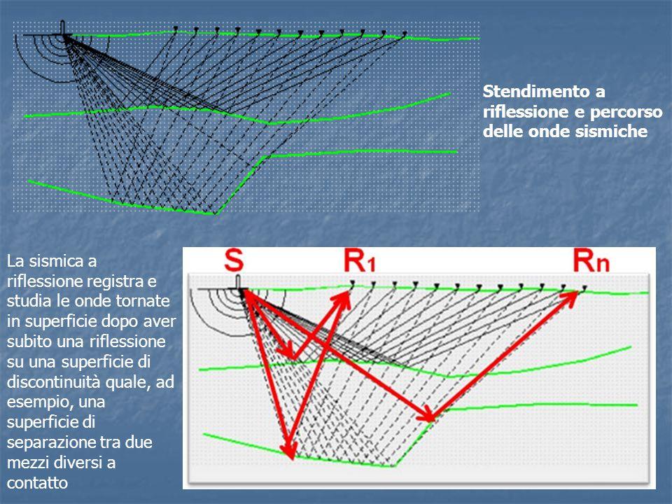Stendimento a riflessione e percorso delle onde sismiche