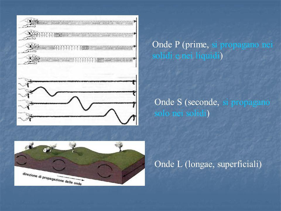 Onde P (prime, si propagano nei solidi e nei liquidi)