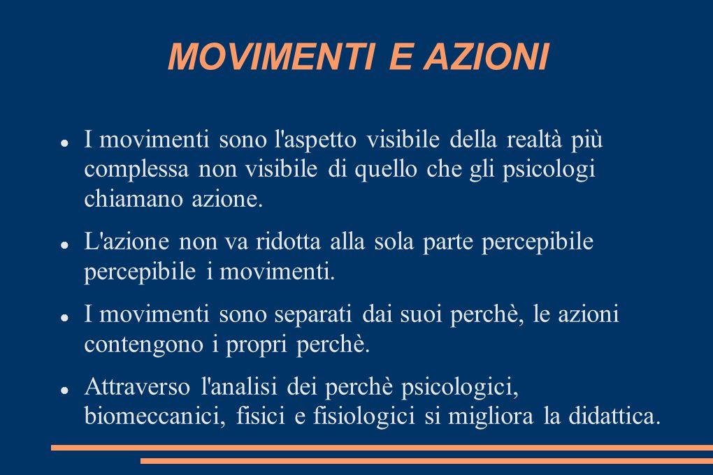 MOVIMENTI E AZIONI I movimenti sono l aspetto visibile della realtà più complessa non visibile di quello che gli psicologi chiamano azione.