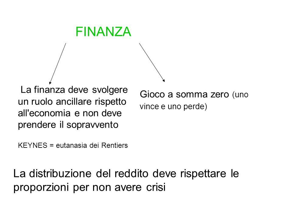 FINANZA La finanza deve svolgere un ruolo ancillare rispetto all economia e non deve prendere il sopravvento.