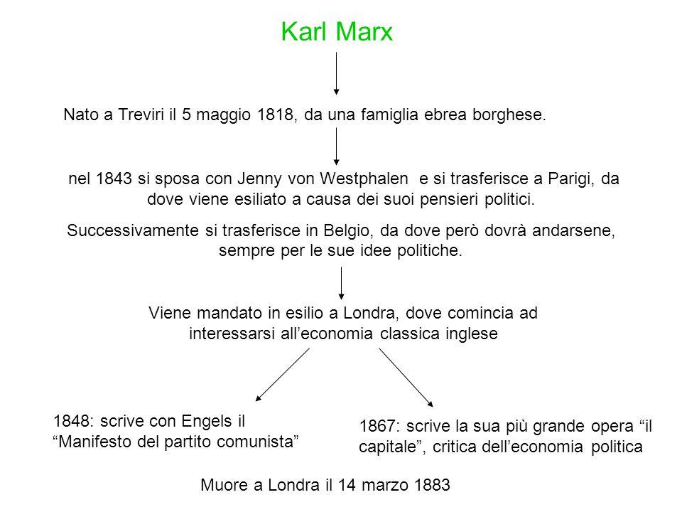 Karl Marx Nato a Treviri il 5 maggio 1818, da una famiglia ebrea borghese.