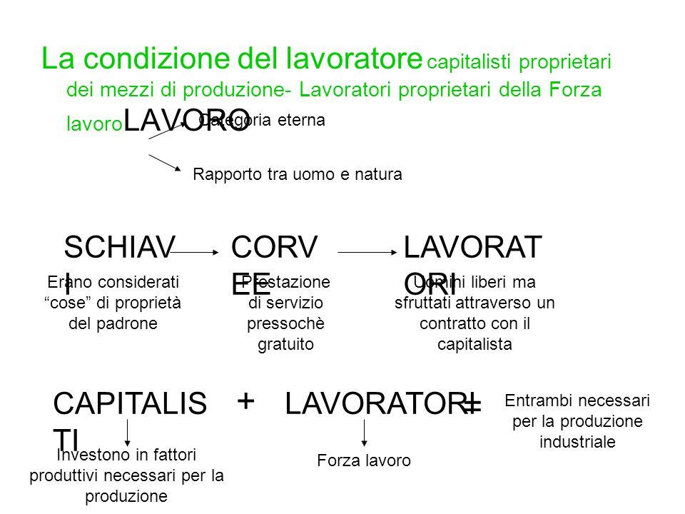 La condizione del lavoratore capitalisti proprietari dei mezzi di produzione- Lavoratori proprietari della Forza lavoroLAVORO