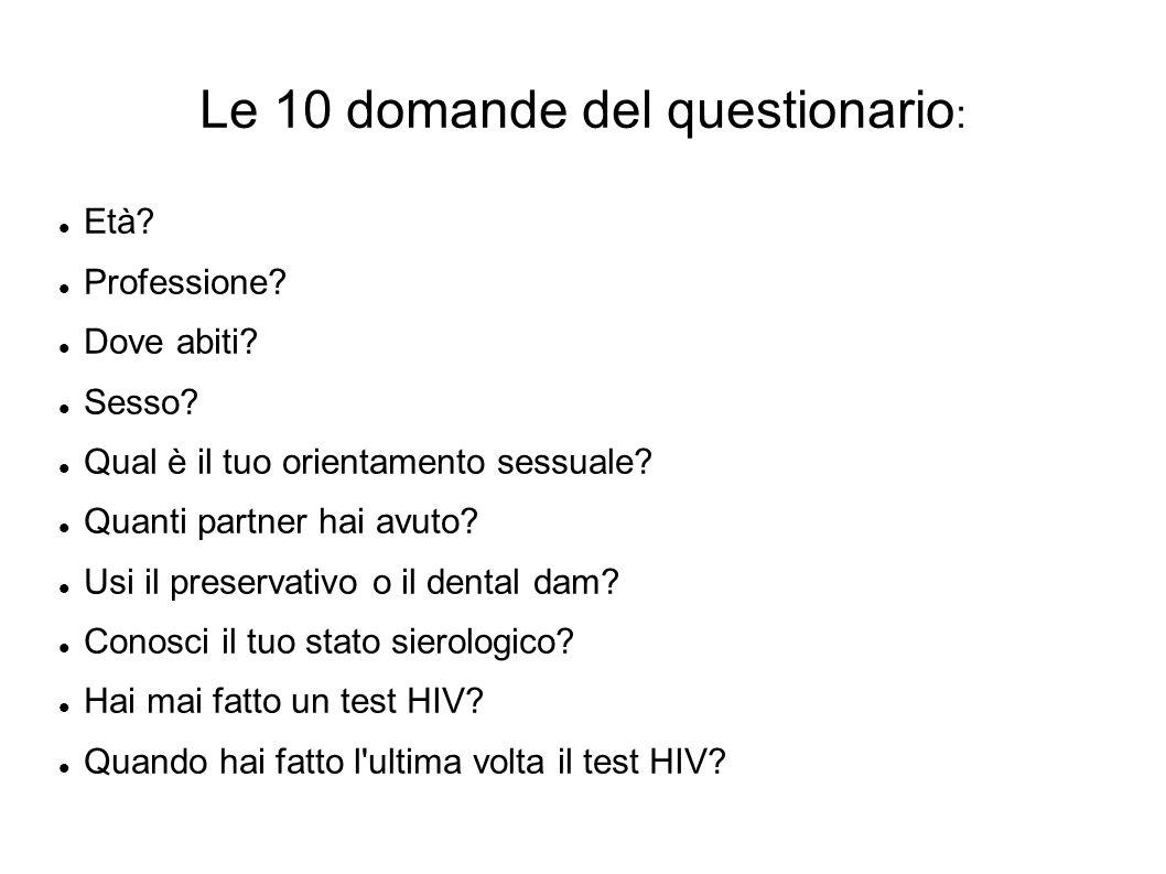 Le 10 domande del questionario:
