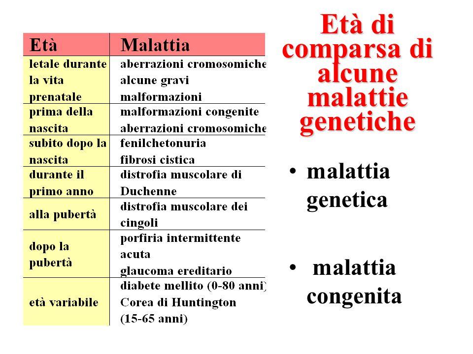 Età di comparsa di alcune malattie genetiche