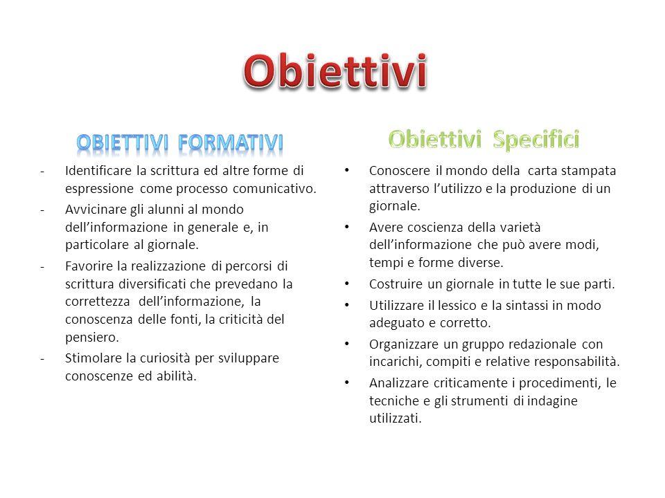Obiettivi Obiettivi Specifici Obiettivi Formativi