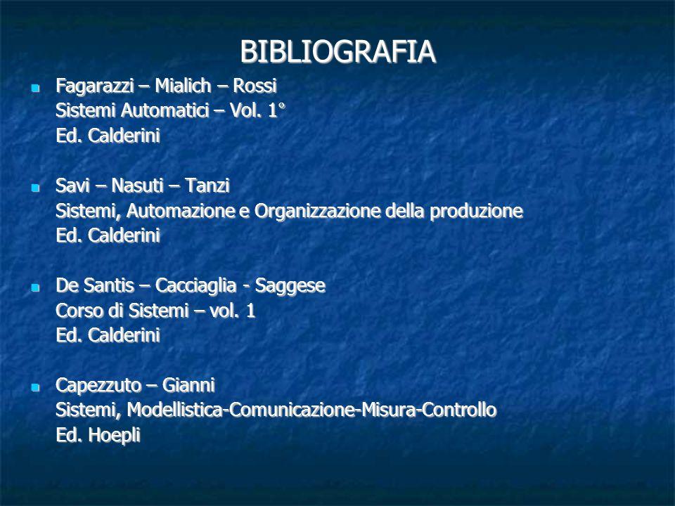 BIBLIOGRAFIA Fagarazzi – Mialich – Rossi Sistemi Automatici – Vol. 1°