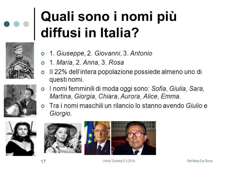 Quali sono i nomi più diffusi in Italia