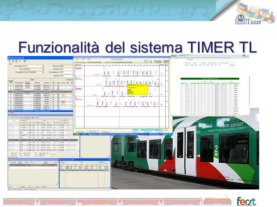 Funzionalità del sistema TIMER TL