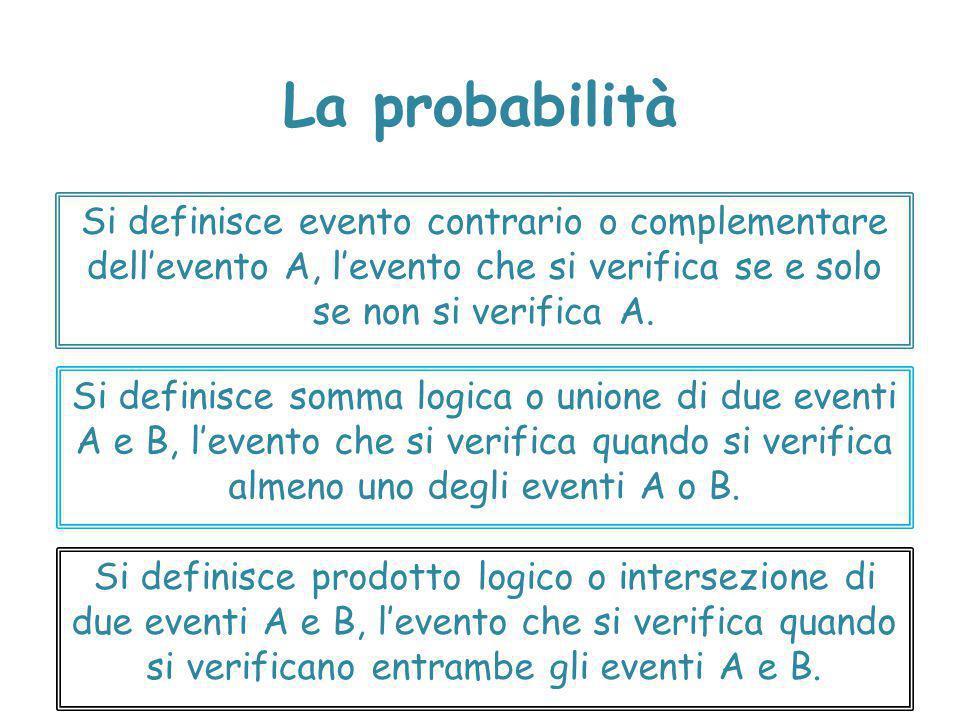 La probabilità Si definisce evento contrario o complementare dell'evento A, l'evento che si verifica se e solo se non si verifica A.