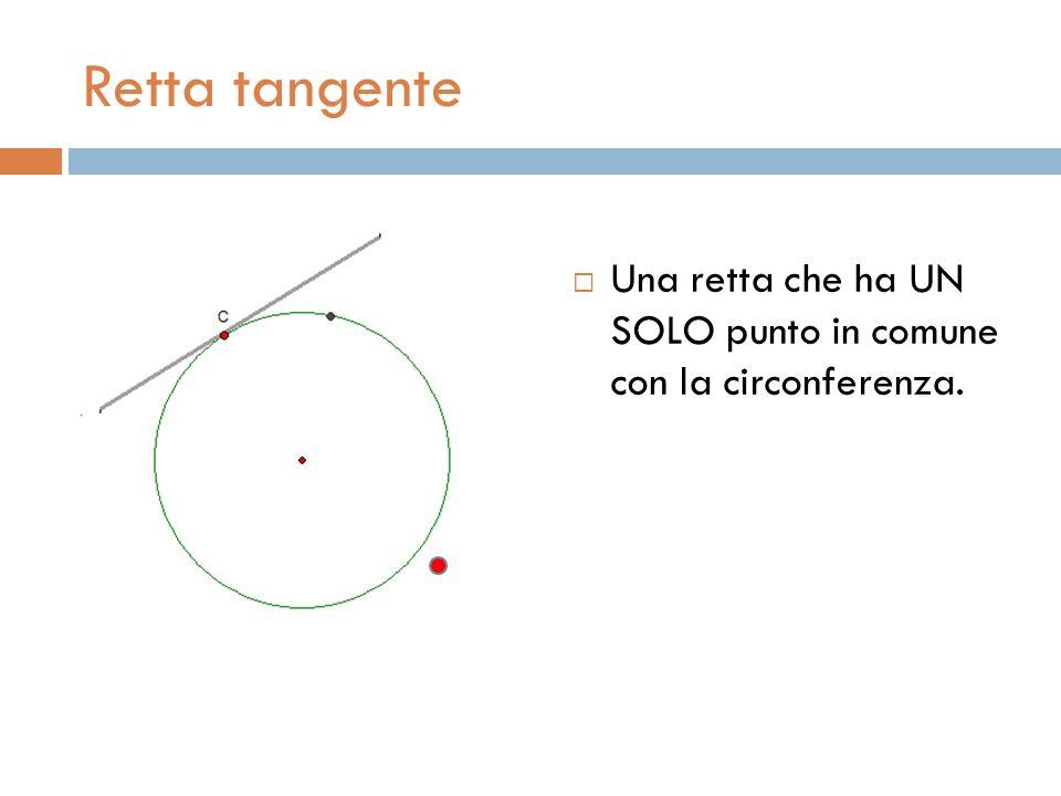 Retta tangente Una retta che ha UN SOLO punto in comune con la circonferenza.