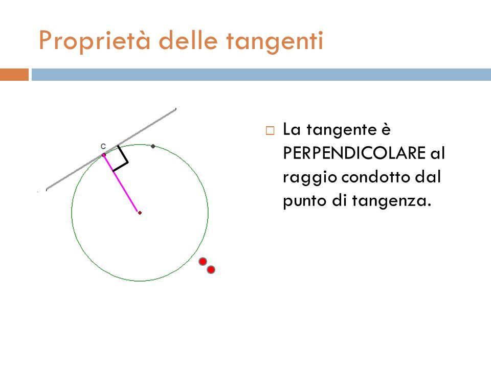 Proprietà delle tangenti