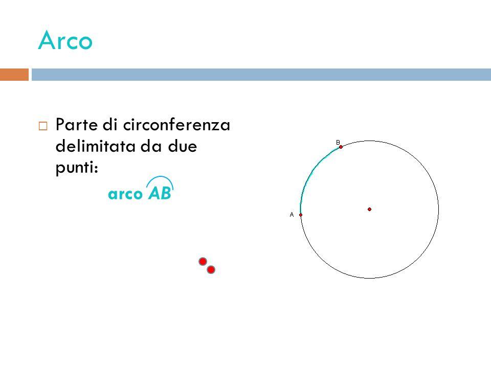 Arco Parte di circonferenza delimitata da due punti: arco AB